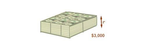 700billion-3