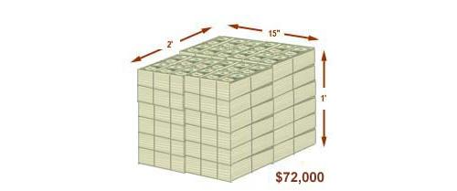 700billion-4