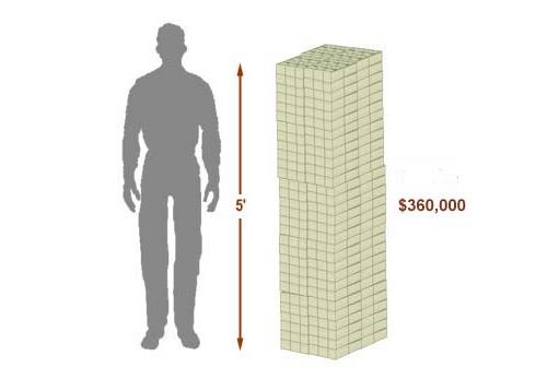 700billion-5