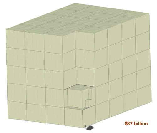 700billion-9
