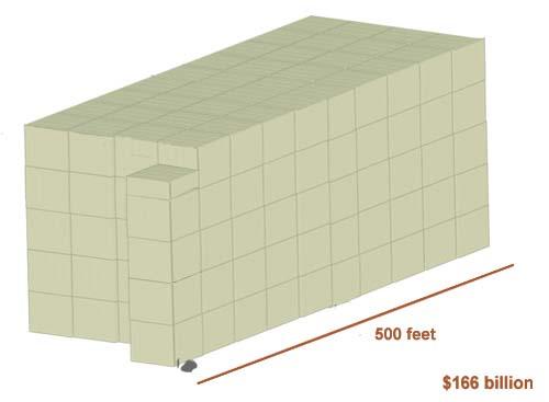 700billion-a